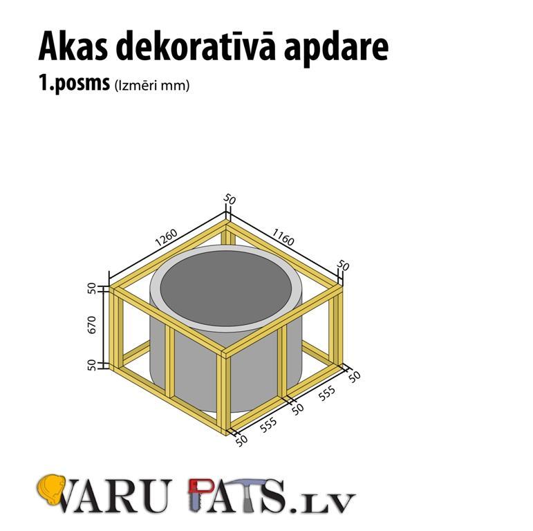 Akas dekoratīvā apdare - karkasa izveide