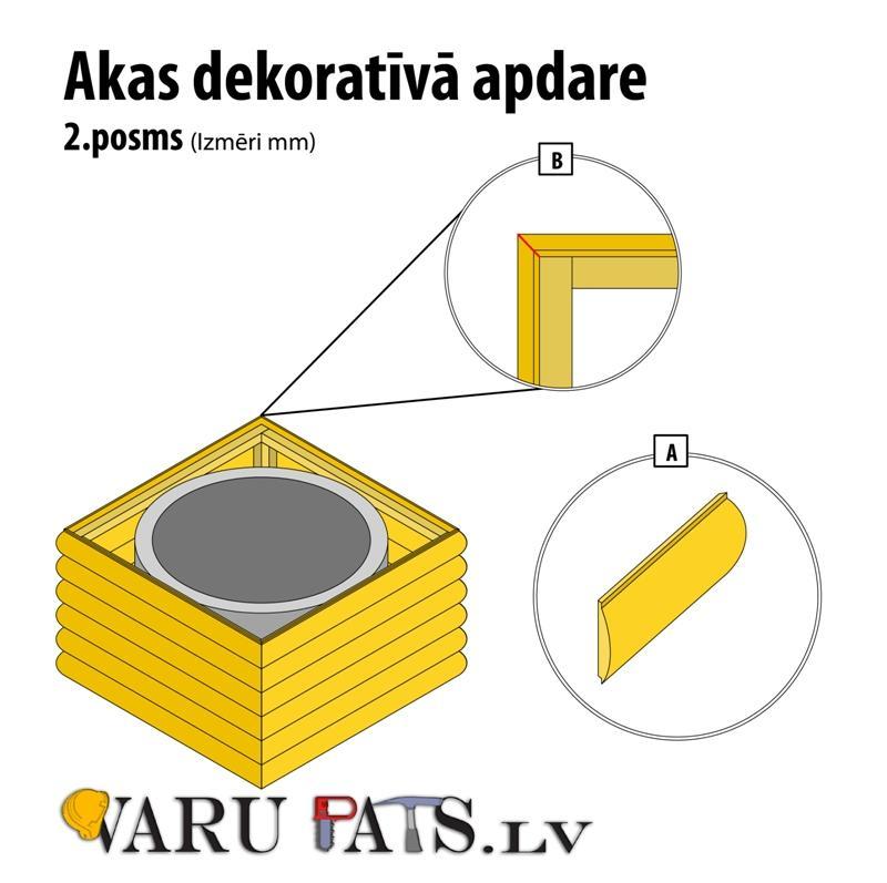Akas dekoratīvā apdare - karkasa apdare