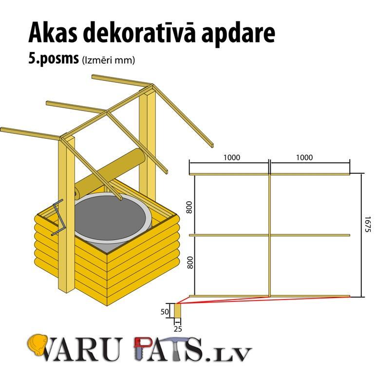 Akas dekoratīvā apdare - jumta konstrukcija