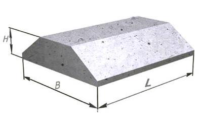 betona bloki