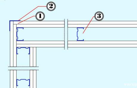 Reģipša starpsienas stūra konstrukcija