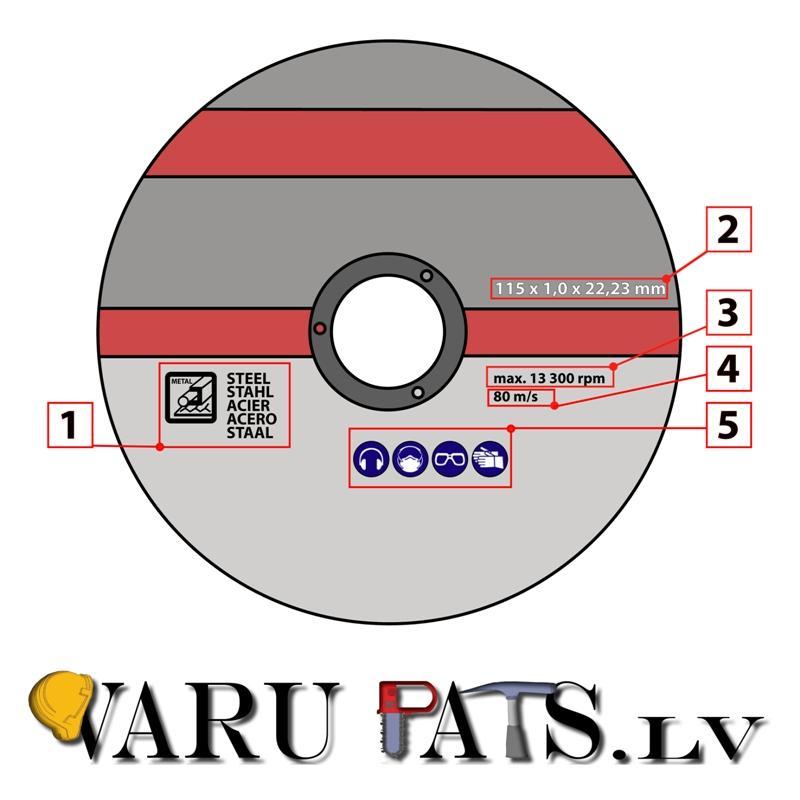 Disku izmēri