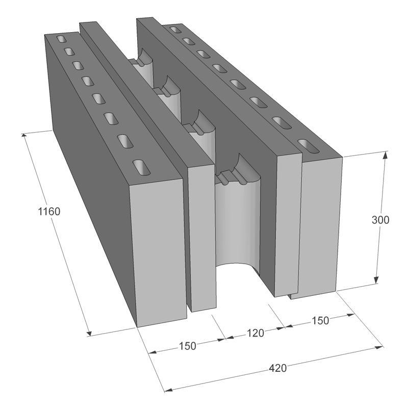 termobloki 420, putoplasta veidņi 420, sienu veidņi