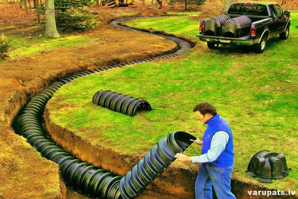 Drenāža kanalizācijai, infiltrācijas kasetes, infiltrācijas tuneļi, kanalizācijas akas filtresanai, varupats.lv